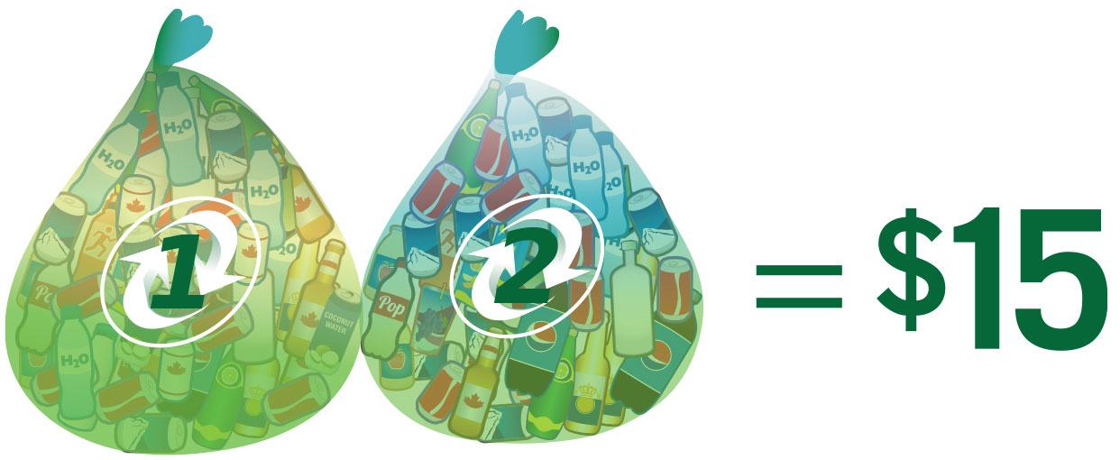Full Refund Bottle Depot - 2 Bags = $15